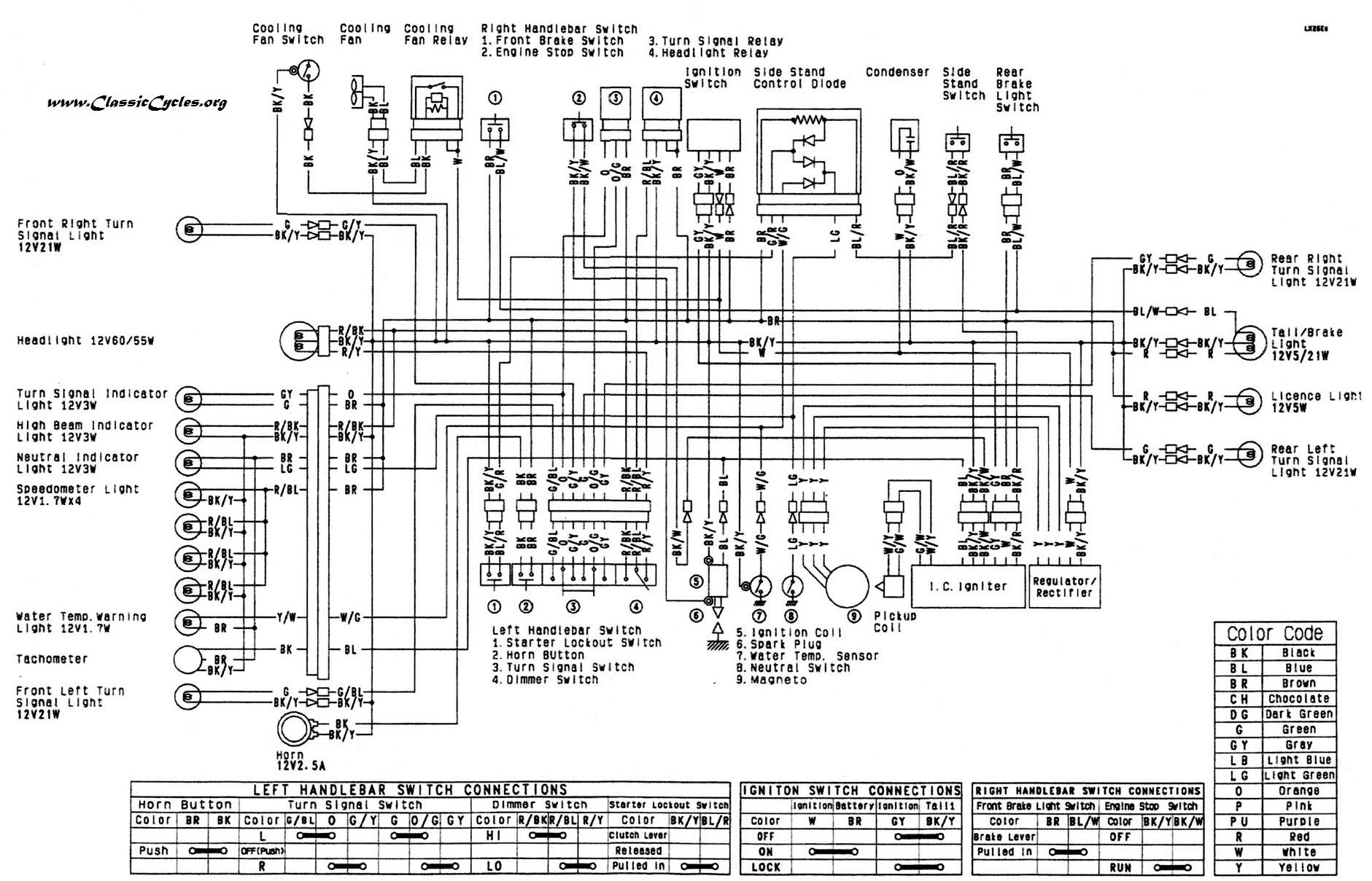 Apc Mini Chopper Wiring Diagram For Pinterest