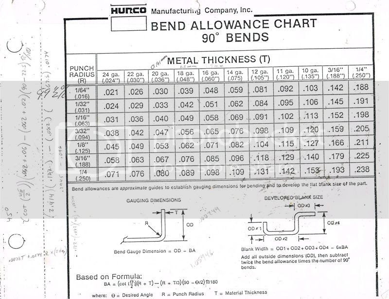 41 [PDF] SHEET METAL JOURNAL PDF PRINTABLE DOWNLOAD DOCX