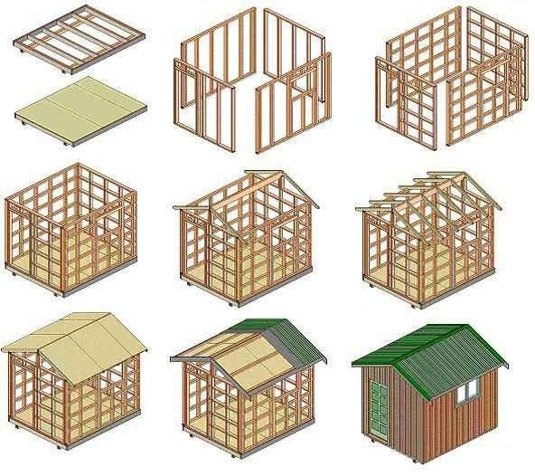 Juni 2017 complete shed plans small shed plans so simple you can do it yourself shed solutioingenieria Gallery