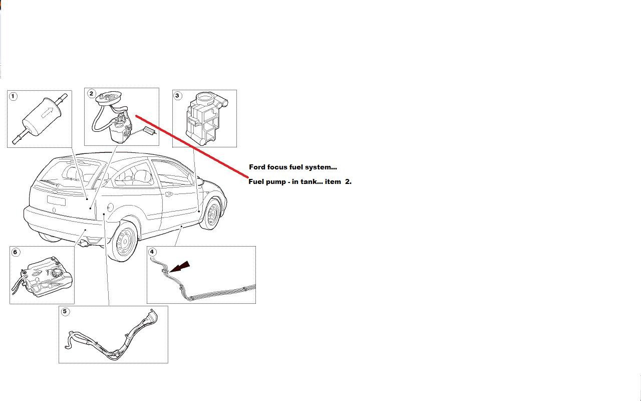 2005 Ford Focus Fuel System Diagram Wiring Diagrams Known Close Known Close Ristorantealletrote It