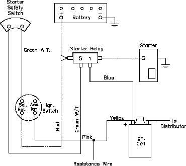 Read Electrical Wiring Diagram ~ Electro Circuit diaggram