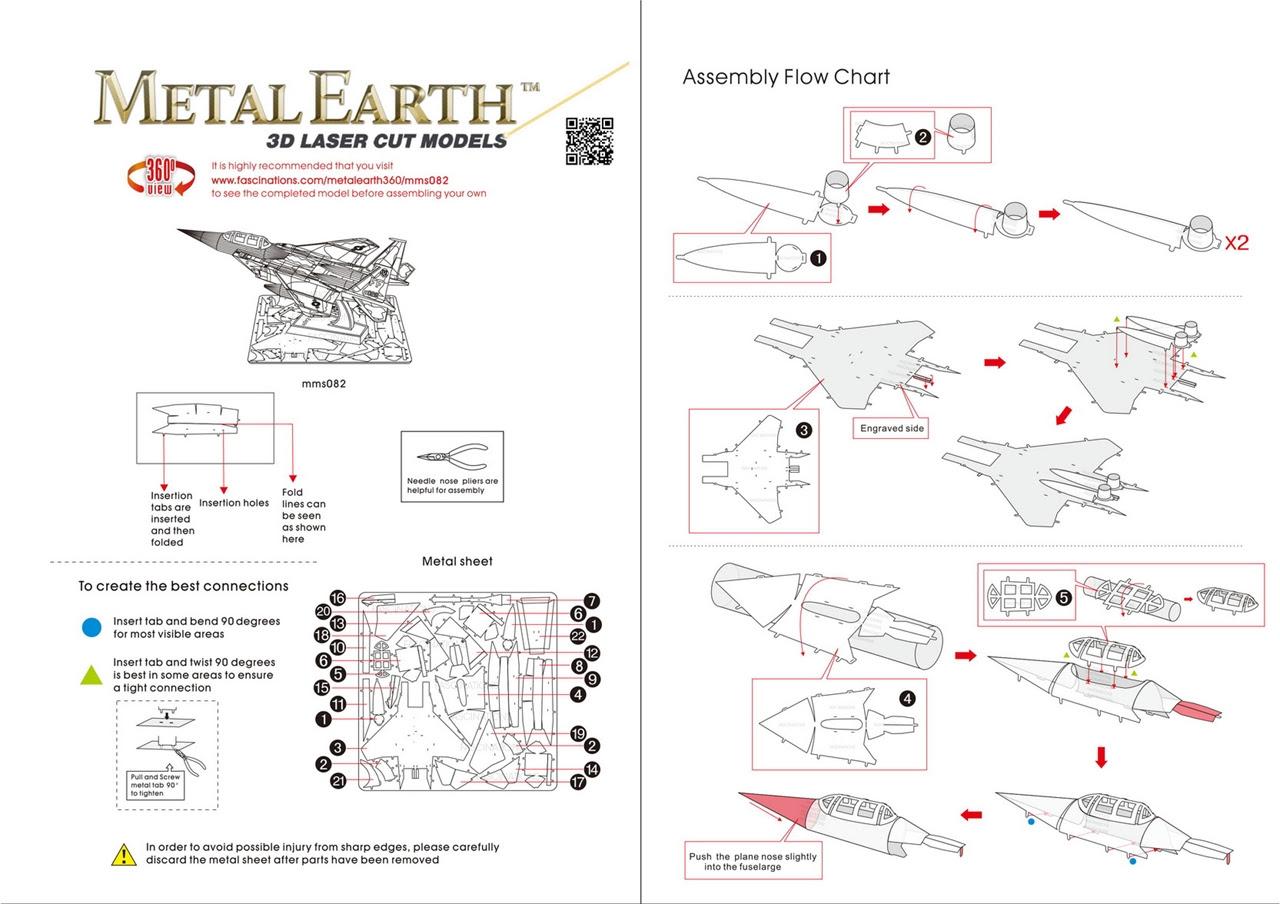 F 15 Panel Chart