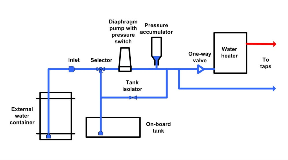 21 Luxury Micro Switch Tap Wiring Diagram