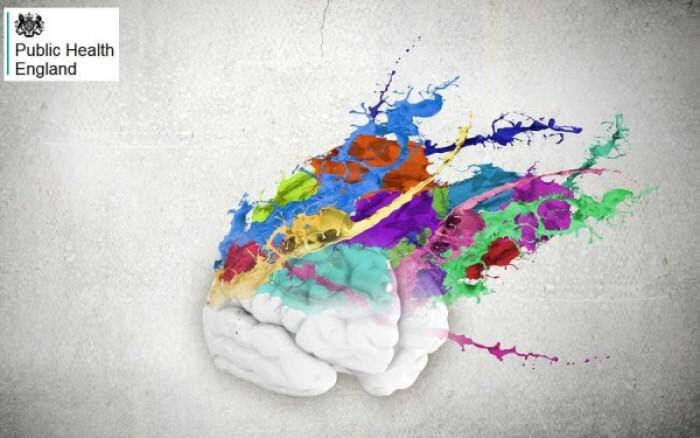 Τεστ: Τι ηλικία έχει ο εγκέφαλός σας;