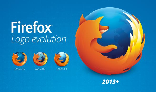 firefox_icono_evolucion