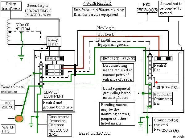 basic    electrical       wiring        Panel       Wiring       Diagram    Switch Dpdt