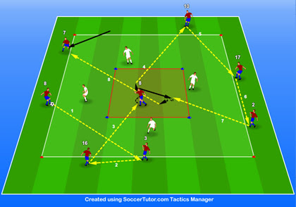 Pass and Switch Play Possession Game
