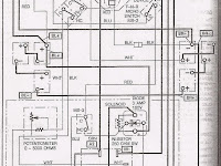 1981 Ezgo Wiring Diagram