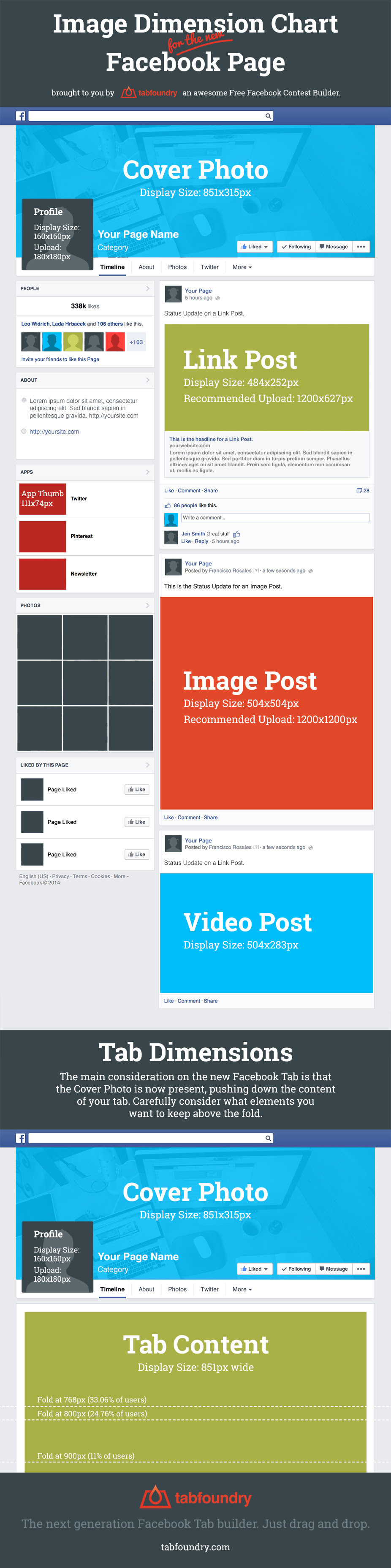 Infographic: Image Dimension Chart for the new Facebook Page #infographic