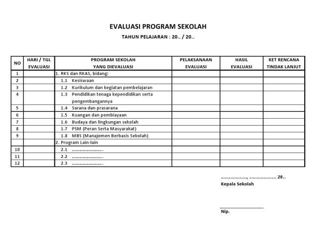 Contoh Angket Evaluasi Program Pendidikan Flpoks
