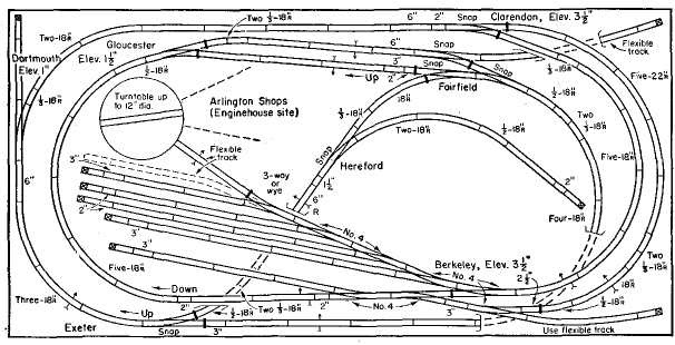 Model Railroad Design Software For Mac