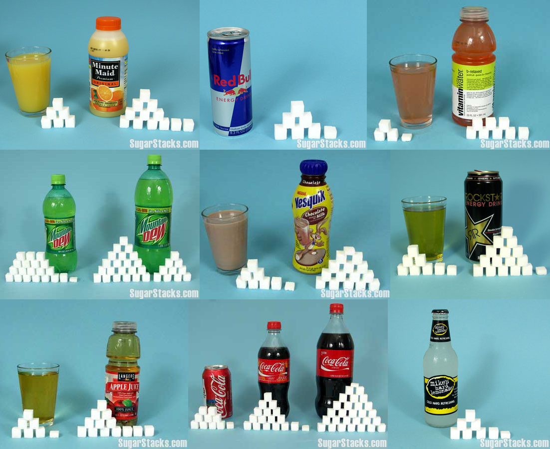 http://www.jabefitness.com/wp-content/uploads/2013/04/Sugary_Beverages.png