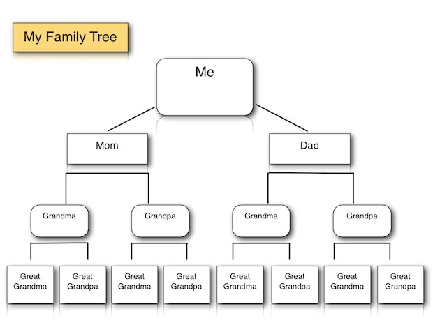 Family tree template family tree template mac pages for Family tree template for mac