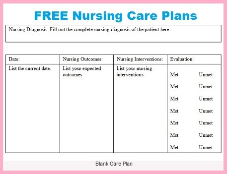 Nursing Care Plan and Diagnosis for Depression Ineffective ...