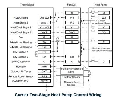 Trane Heat Pump Wiring Diagram - Wiring DiagramWiring Diagram