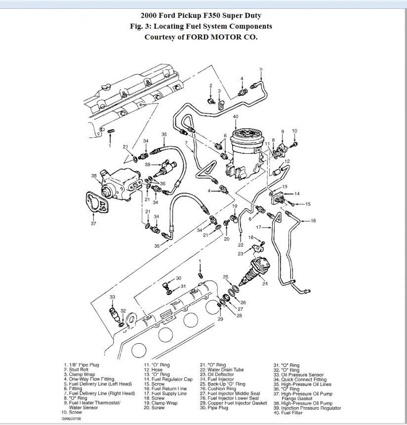 Ford powerstroke fuel leak