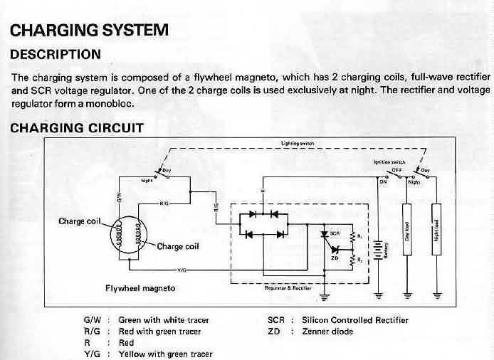 Motorcycle Magneto Wiring Diagram