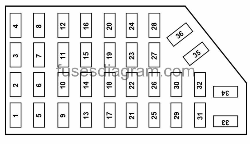 Fuse Box Diagram Ford Ranger 2001