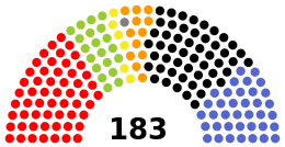 [Imagen: 260px-24th_National_Council_of_Austria.svg.png]