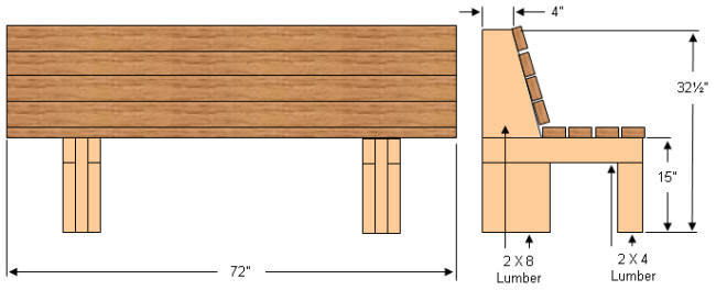 popular how to build an outdoor bench plans wooden frame