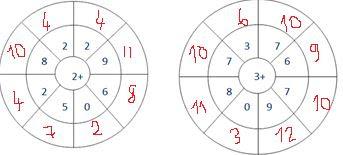 Matematik Eğitim Için Part 5