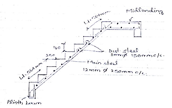 Design A Dog Legged Stair Case For Floor To Floor Height Of 32 M