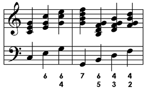 Figure 2: the common chord positions and their...