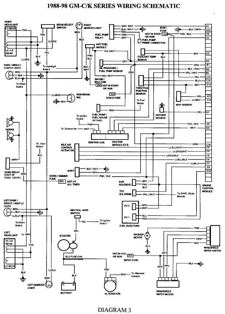 Diagram 1998 Chevy Suburban Wiring Diagram Full Version Hd Quality Wiring Diagram Pvdiagramxned Sage Femme Hennebont Fr