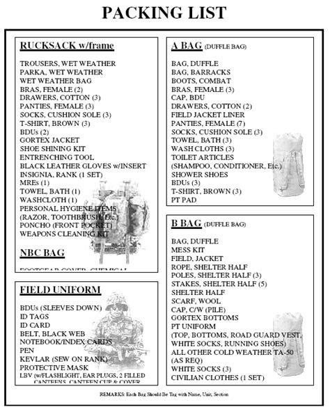 Packing List (ArmyStudyGuide.com)