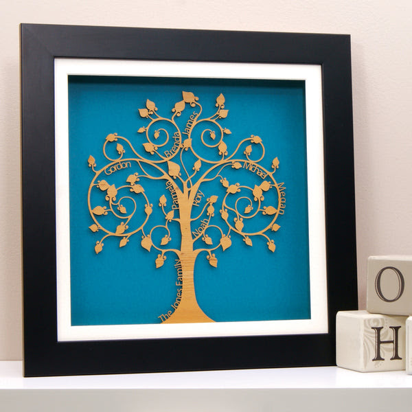 Personalised Family Tree Wall Art Urban Twist