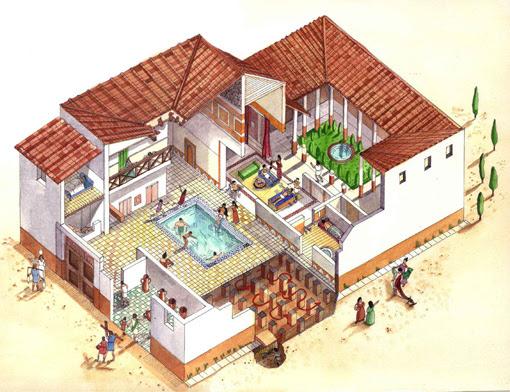 Ancient Rome Domus