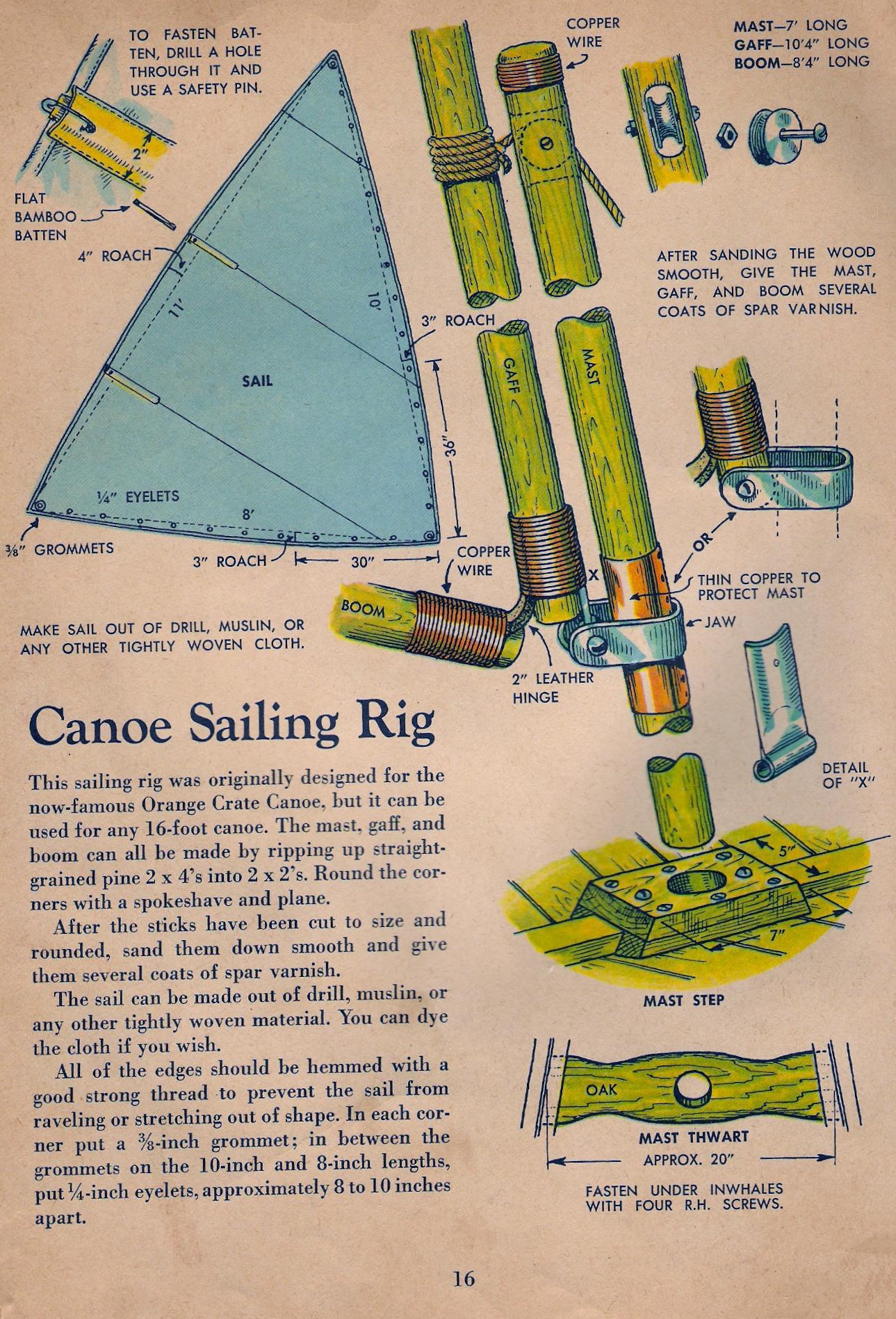 Cabin cruiser plans free Guide ~ Seen Boat plan