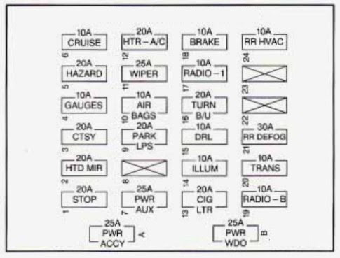 1996 Chevy Truck Fuse Box Wiring Diagram Note Get A Note Get A Lechicchedimammavale It