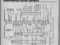 1995 International 4700 Fuse Box Diagram