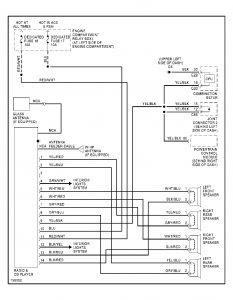 mitsubishi galant radio wiring diagram - wiring diagram all grow-congress -  grow-congress.huevoprint.it  huevoprint