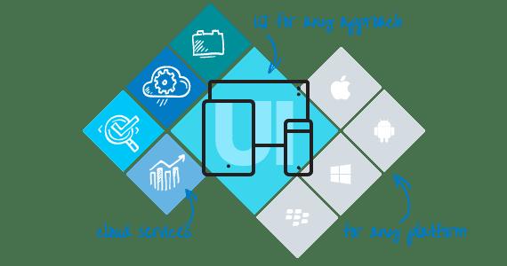 Telerik Platform bundle