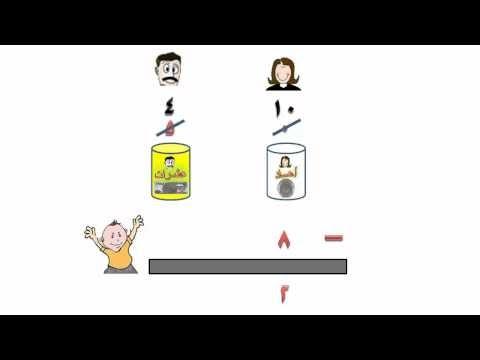 تعلم طريقة عمليات الطرح بشرح مبسط جدا للصف الأول والثانى والثالث الابتدائى