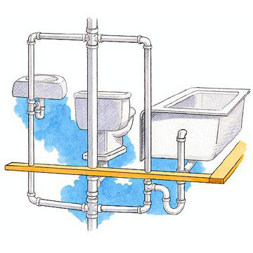 Small bathroom plumbing using air admittance device ...