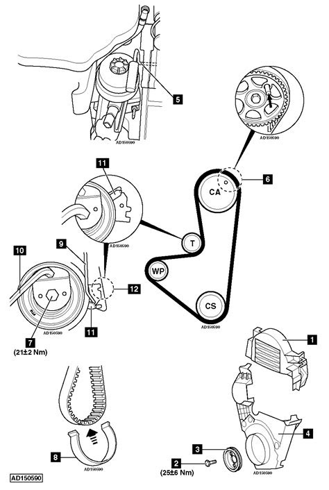 Peugeot 2.0 Hdi Timing Marks – Motorcycle Image Idea