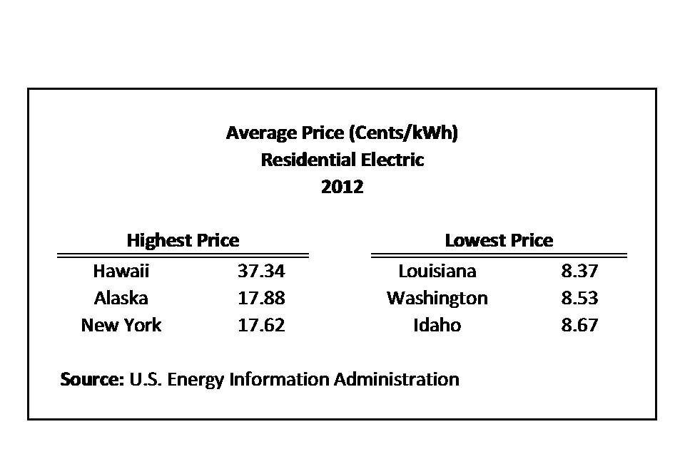 Whats The Average Electric Bill For A 2 Bedroom Apartment ...