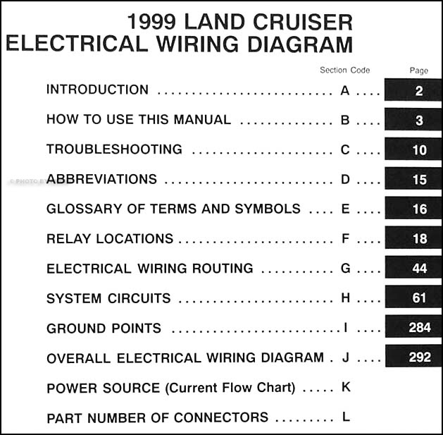 Wiring diagram for toyota land cruiser