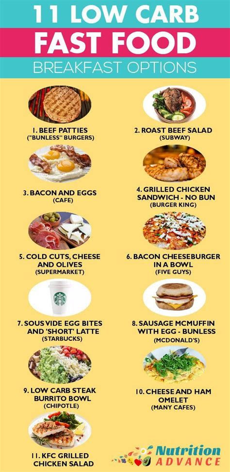 carb fast food breakfast  dinner options cheap