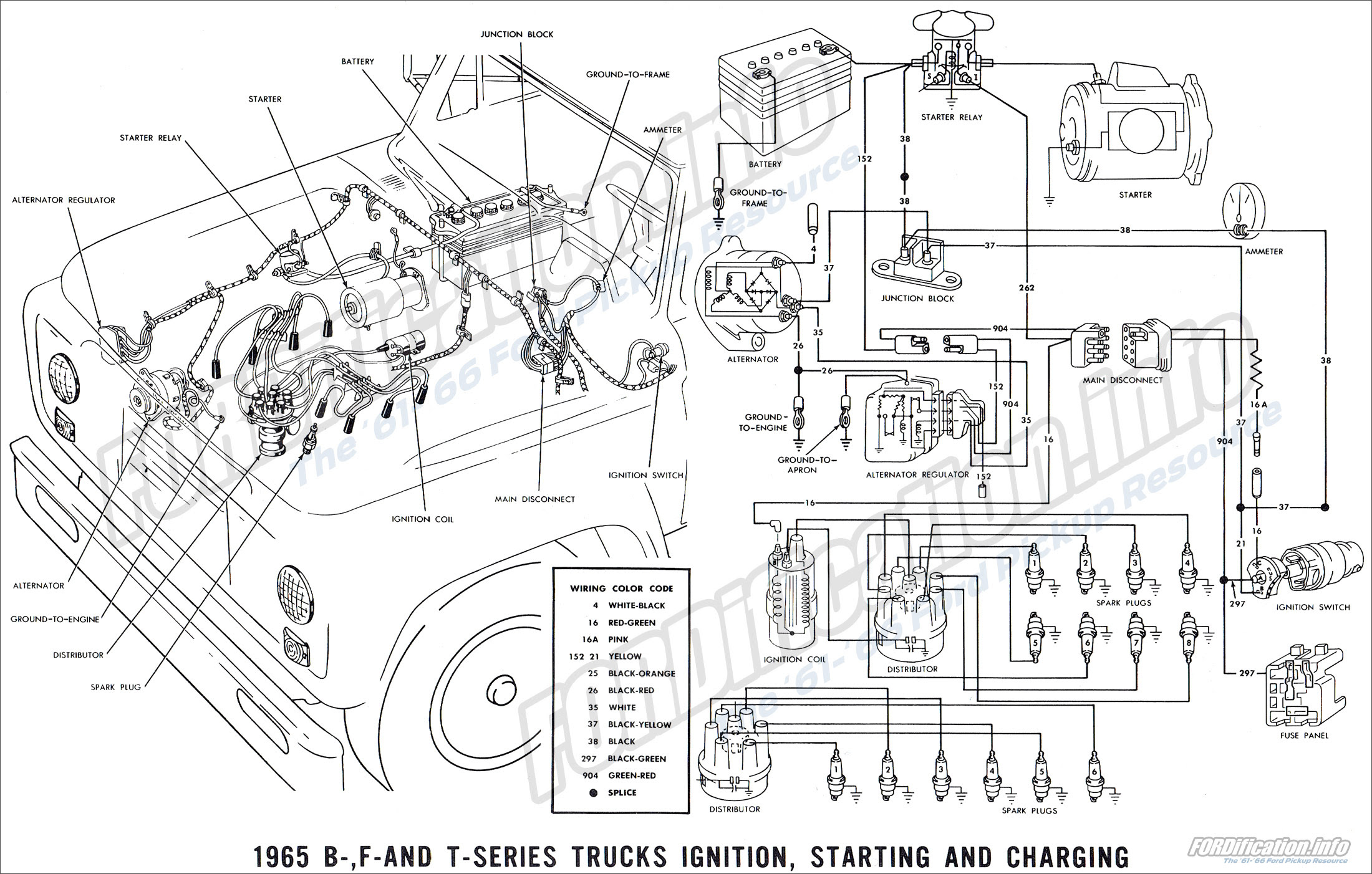 68 ford truck wiring diagram image 9