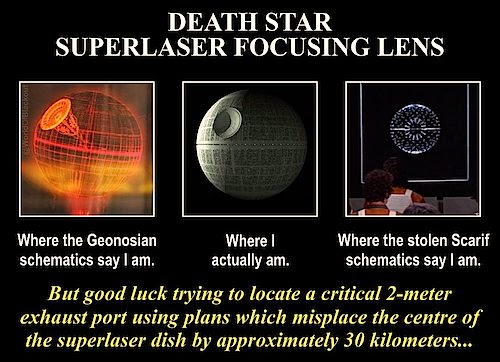 The Death Star Plans: What my friends think I do…