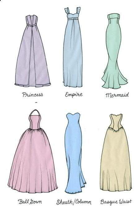 Best 25  Types of dresses ideas on Pinterest   Types of