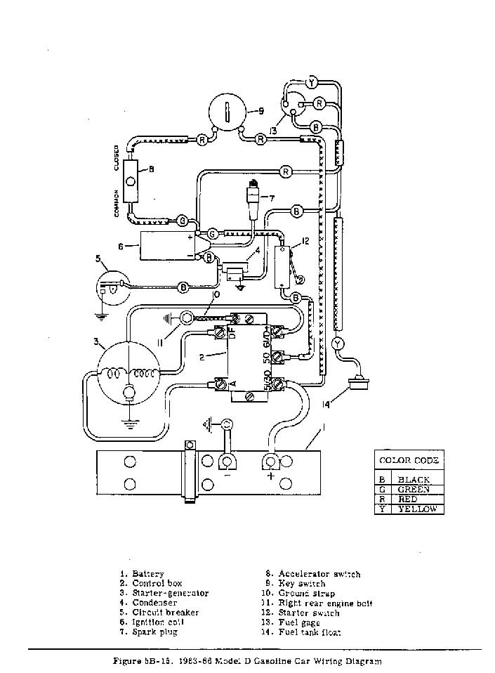 Club Car Precedent Wiring Diagram Gas from lh6.googleusercontent.com