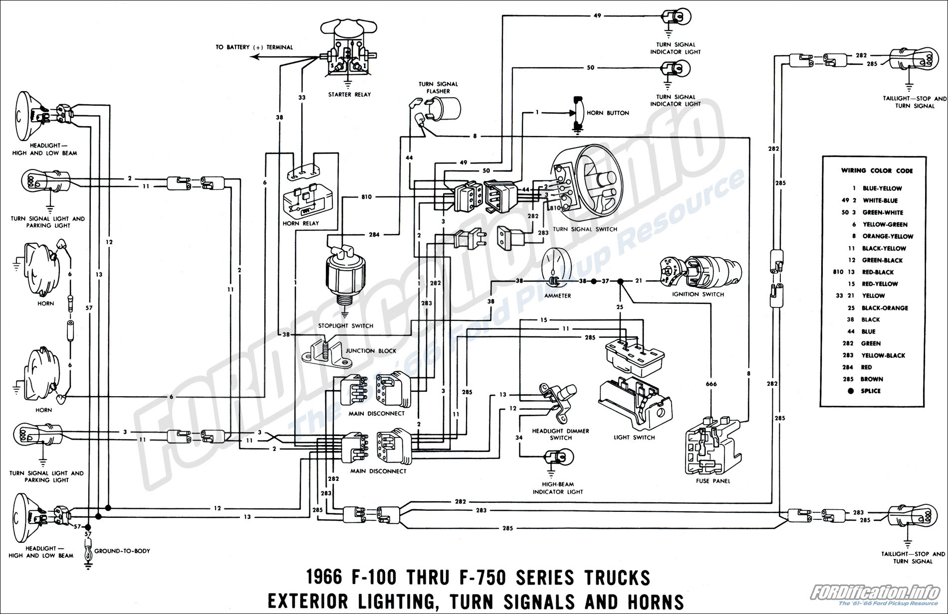 79 Ford F100 Wiring Diagram