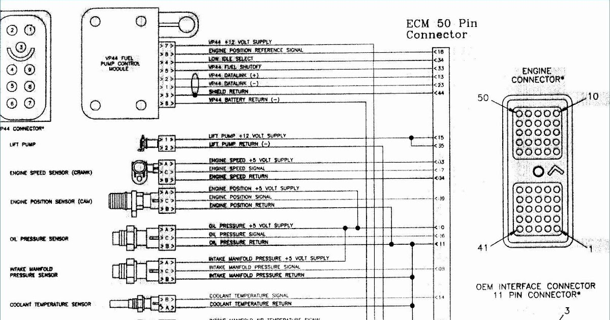 34 96 Jeep Cherokee Radio Wiring Diagram