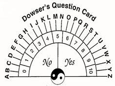 Pendulum Charts - Bing Imagens | DOWSING QUESTION CARDS ...