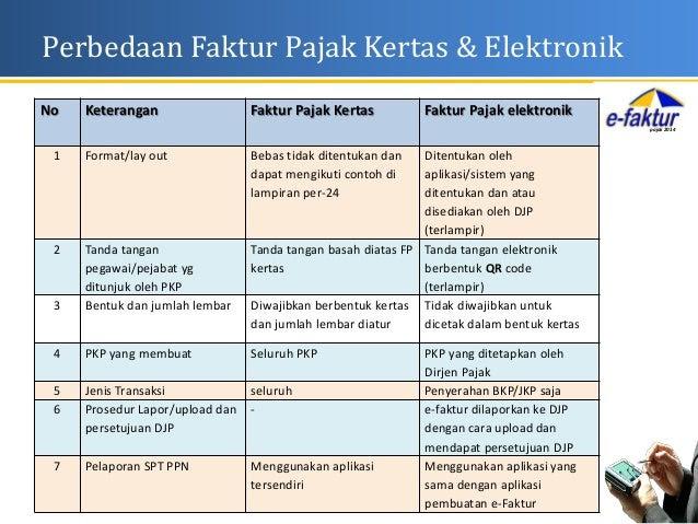 Contoh Faktur Pajak Elektronik Zentoh